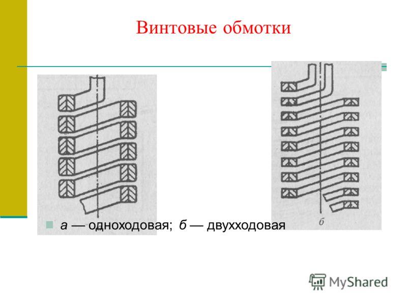 Винтовые обмотки а одноходовая; б двухходовая