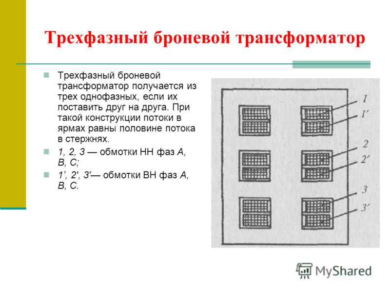Трехфазный броневой трансформатор Трехфазный броневой трансформатор получается из трех однофазных, если их поставить друг на друга. При такой конструкции потоки в ярмах равны половине потока в стержнях. 1, 2, 3 обмотки НН фаз А, В, С; 1, 2', 3' обмот
