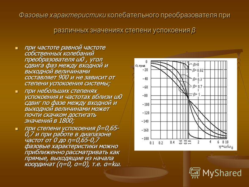 Фазовые характеристики колебательного преобразователя при различных значениях степени успокоения β при частоте равной частоте собственных колебаний преобразователя ω0, угол сдвига фаз между входной и выходной величинами составляет 900 и не зависит от