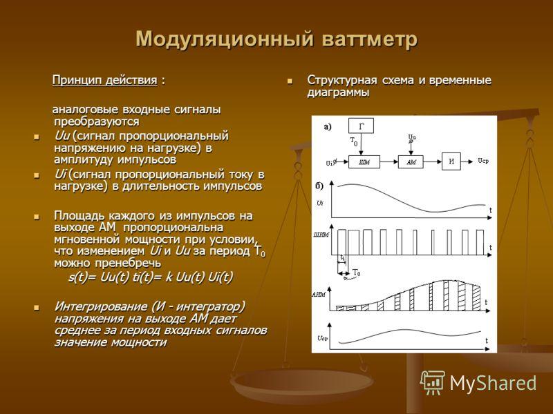 Модуляционный ваттметр Принцип действия : Принцип действия : аналоговые входные сигналы преобразуются аналоговые входные сигналы преобразуются Uu (сигнал пропорциональный напряжению на нагрузке) в амплитуду импульсов Uu (сигнал пропорциональный напря