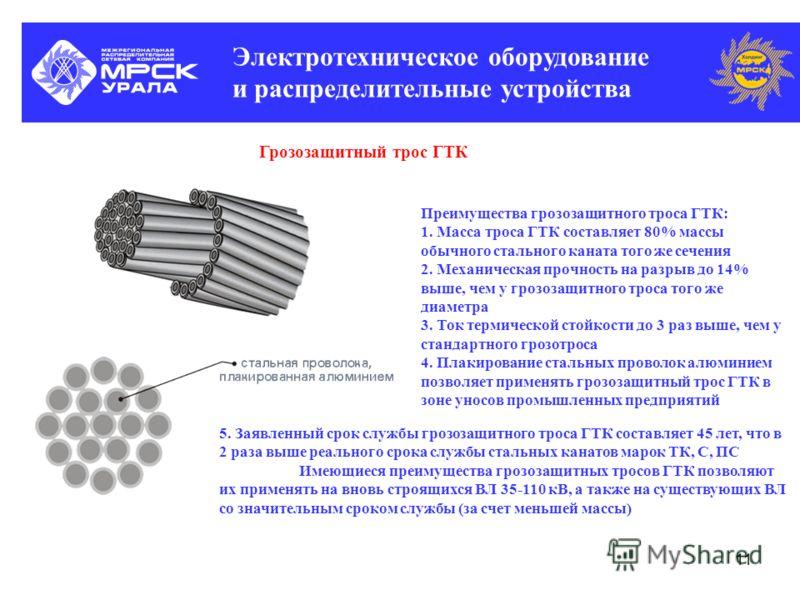 10 Новая конструкция ОПН гарантирует 100% взрыво-безопасность за счет наличия перфорации в стеклопластиковом цилиндре «Стержневая конструкция»: стеклопластиковые стержни, шашлычная сборка Недостаток технологии: меньшая механическая прочность конструк