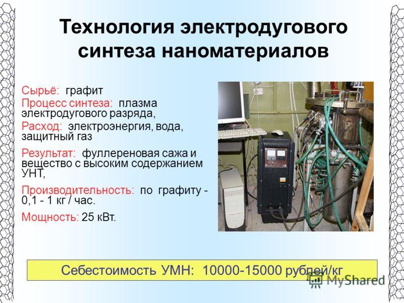 Технология электродугового синтеза наноматериалов Сырьё: графит Процесс синтеза: плазма электродугового разряда, Расход: электроэнергия, вода, защитный газ Результат: фуллереновая сажа и вещество с высоким содержанием УНТ, Производительность: по граф