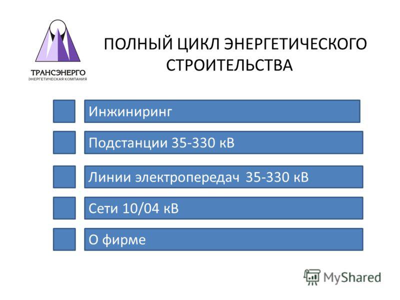 электропередач 35-330 кВ