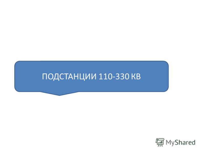 ПОДСТАНЦИИ 110-330 КВ
