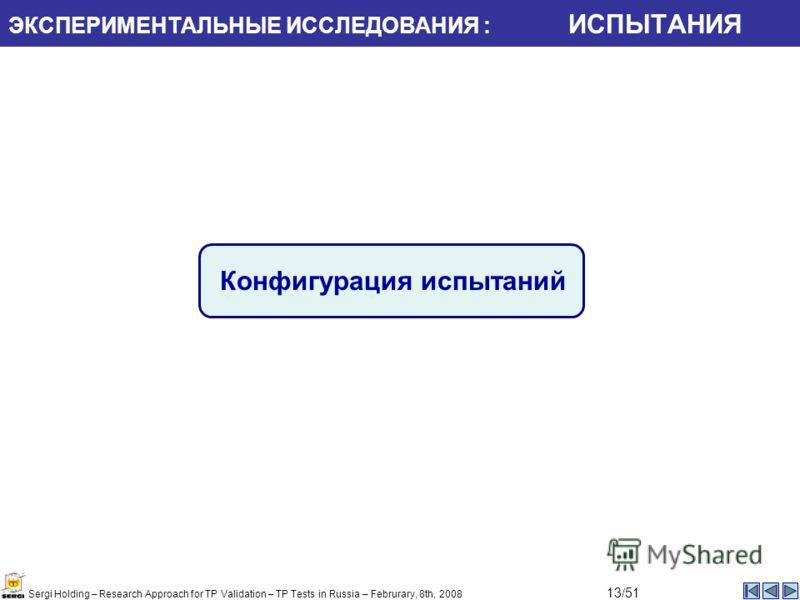 Конфигурация испытаний ЭКСПЕРИМЕНТАЛЬНЫЕ ИССЛЕДОВАНИЯ : ИСПЫТАНИЯ Sergi Holding – Research Approach for TP Validation – TP Tests in Russia – Februrary, 8th, 2008 13/51