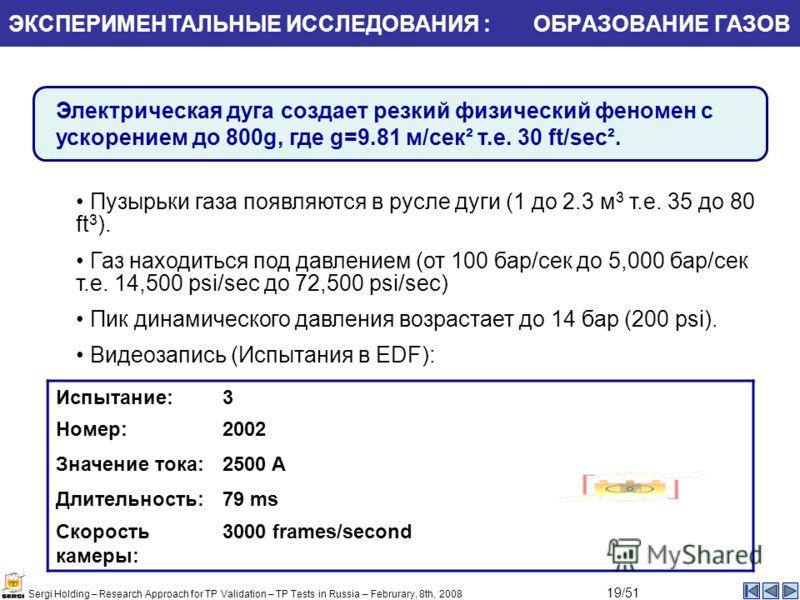 ЭКСПЕРИМЕНТАЛЬНЫЕ ИССЛЕДОВАНИЯ : ОБРАЗОВАНИЕ ГАЗОВ Испытание:3 Номер:2002 Значение тока:2500 A Длительность:79 ms Скорость камеры: 3000 frames/second Пузырьки газа появляются в русле дуги (1 до 2.3 м 3 т.е. 35 до 80 ft 3 ). Газ находиться под давлени