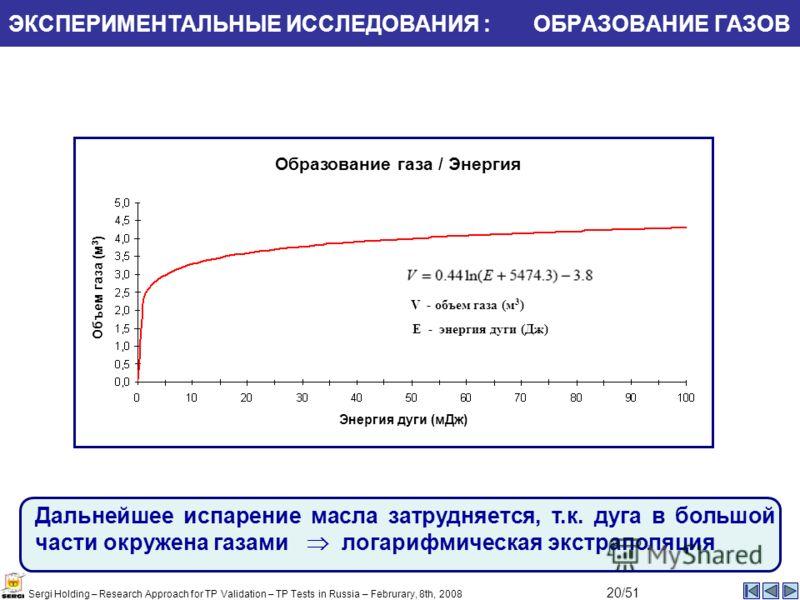 ЭКСПЕРИМЕНТАЛЬНЫЕ ИССЛЕДОВАНИЯ : ОБРАЗОВАНИЕ ГАЗОВ Дальнейшее испарение масла затрудняется, т.к. дуга в большой части окружена газами логарифмическая экстраполяция V - объем газа (м 3 ) E - энергия дуги (Дж) Образование газа / Энергия Энергия дуги (м