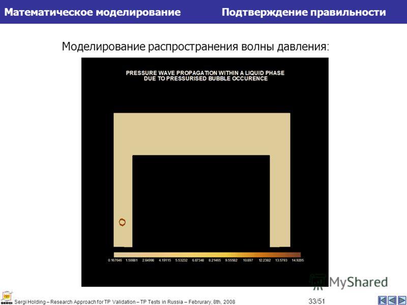 Математическое моделирование Подтверждение правильности Моделирование распространения волны давления : Sergi Holding – Research Approach for TP Validation – TP Tests in Russia – Februrary, 8th, 2008 33/51