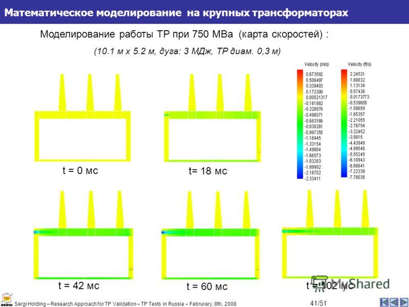 Математическое моделирование на крупных трансформаторах t = 0 мс t = 42 мс t= 18 мс t = 60 мс t = 102 мс Моделирование работы TP при 750 MВа (карта скоростей) : (10.1 м x 5.2 м, дуга: 3 MДж, TP диам. 0,3 м) Sergi Holding – Research Approach for TP Va