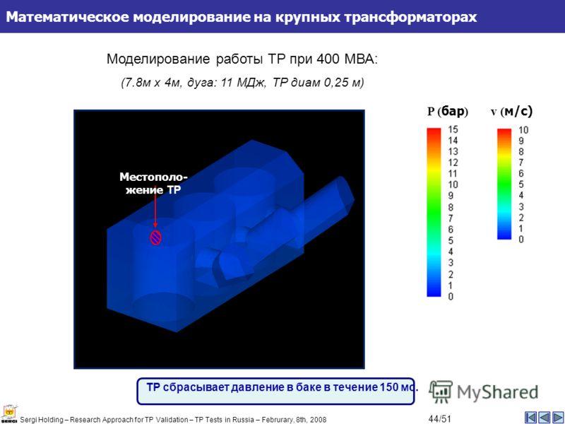 Моделирование работы TP при 400 MВА: (7.8м x 4м, дуга: 11 MДж, TP диам 0,25 м) Местополо- жение TP TP сбрасывает давление в баке в течение 150 мс. P ( бар )v ( м/с) Математическое моделирование на крупных трансформаторах Sergi Holding – Research Appr
