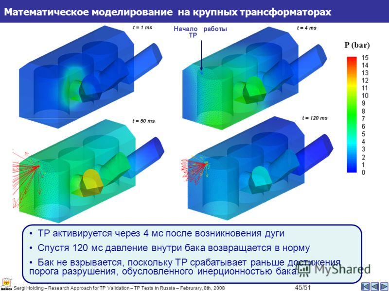 P (bar) TP активируется через 4 мс после возникновения дуги Спустя 120 мс давление внутри бака возвращается в норму Бак не взрывается, поскольку TP срабатывает раньше достижения порога разрушения, обусловленного инерционностью бака. Начало работы TP