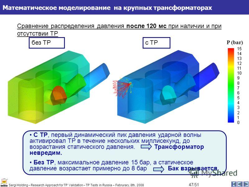 Математическое моделирование на крупных трансформаторах Сравнение распределения давления после 120 мс при наличии и при отсутствии TP P (bar) без TPс TP С TP, первый динамический пик давления ударной волны активировал TP в течение нескольких миллисек
