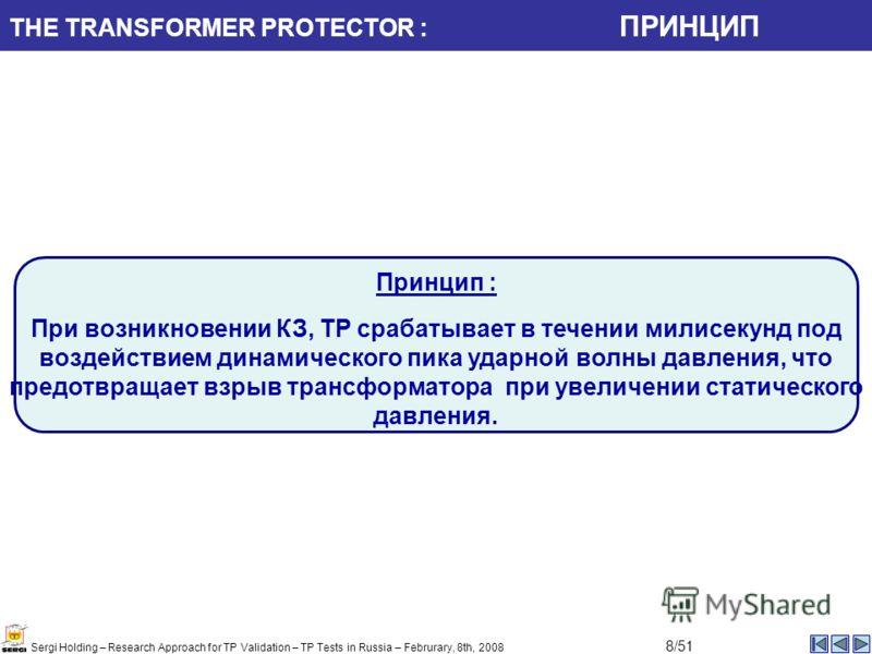 THE TRANSFORMER PROTECTOR : ПРИНЦИП Принцип : При возникновении КЗ, TP срабатывает в течении милисекунд под воздействием динамического пика ударной волны давления, что предотвращает взрыв трансформатора при увеличении статического давления. Sergi Hol