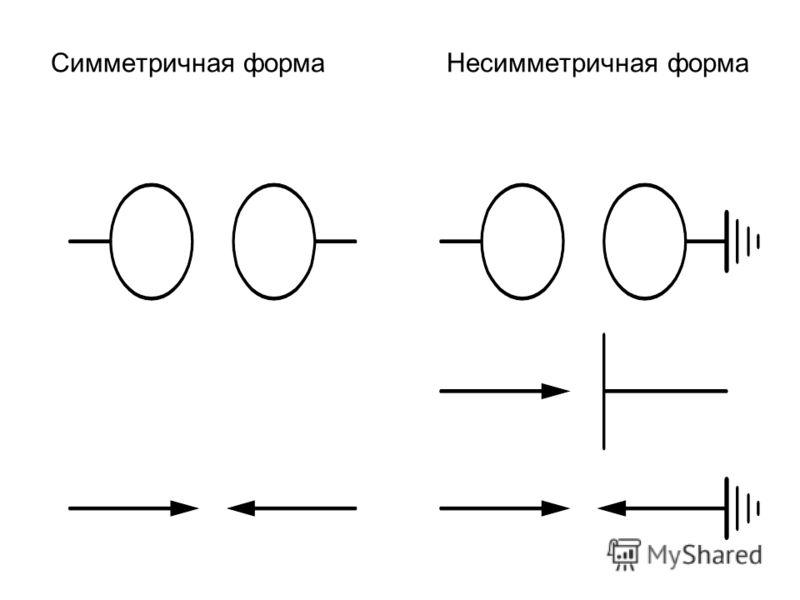 Симметричная форма Несимметричная форма
