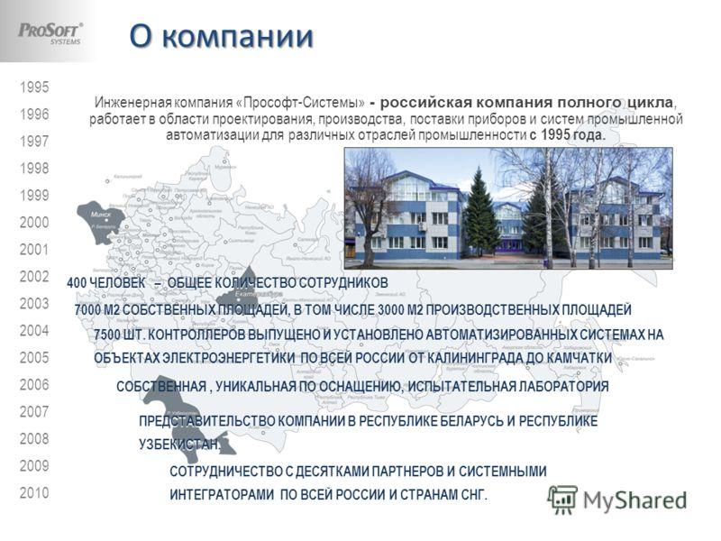 О компании Инженерная компания «Прософт-Системы» - российская компания полного цикла, работает в области проектирования, производства, поставки приборов и систем промышленной автоматизации для различных отраслей промышленности с 1995 года. 1995 1996