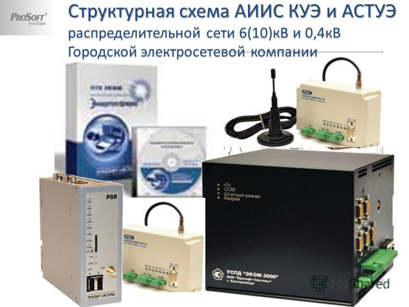 Структурная схема АИИС КУЭ и АСТУЭ распределительной сети 6(10)кВ и 0,4кВ Городской электросетевой компании