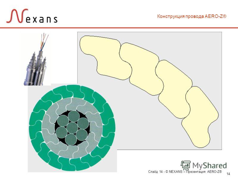 14 Конструкция провода AERO-Z® Слайд 14 - © NEXANS – Презентация AERO-Z®