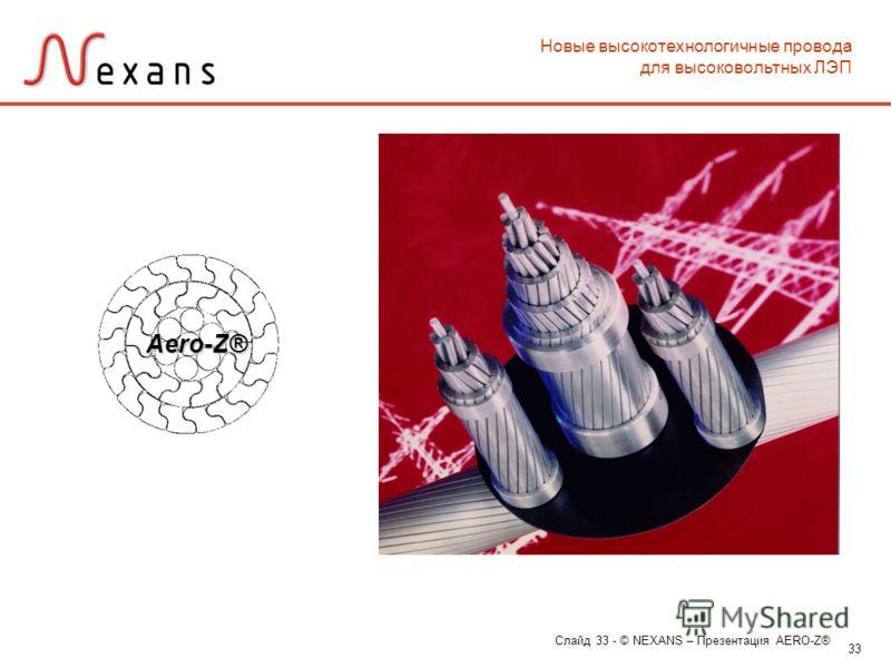 33 Новые высокотехнологичные провода для высоковольтных ЛЭПAero-Z® Слайд 33 - © NEXANS – Презентация AERO-Z®