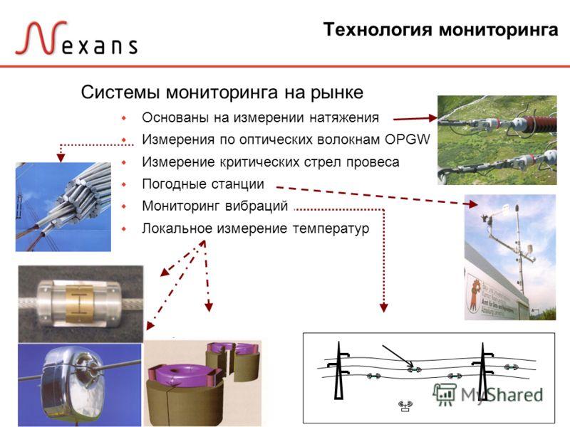 35 Технология мониторинга Системы мониторинга на рынке Основаны на измерении натяжения Измерения по оптических волокнам OPGW Измерение критических стрел провеса Погодные станции Мониторинг вибраций Локальное измерение температур