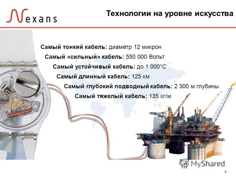 8 Технологии на уровне искусства Самый тонкий кабель: диаметр 12 микрон Самый «сильный» кабель: 550 000 Вольт Самый длинный кабель: 125 км Самый глубокий подводный кабель: 2 300 м глубины Самый тяжелый кабель: 135 кг/м Самый устойчивый кабель: до 1 0