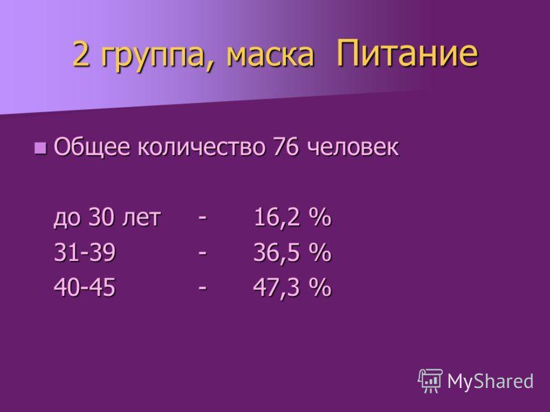 2 группа, маска Питание Общее количество 76 человек Общее количество 76 человек до 30 лет -16,2 % 31-39-36,5 % 40-45-47,3 %