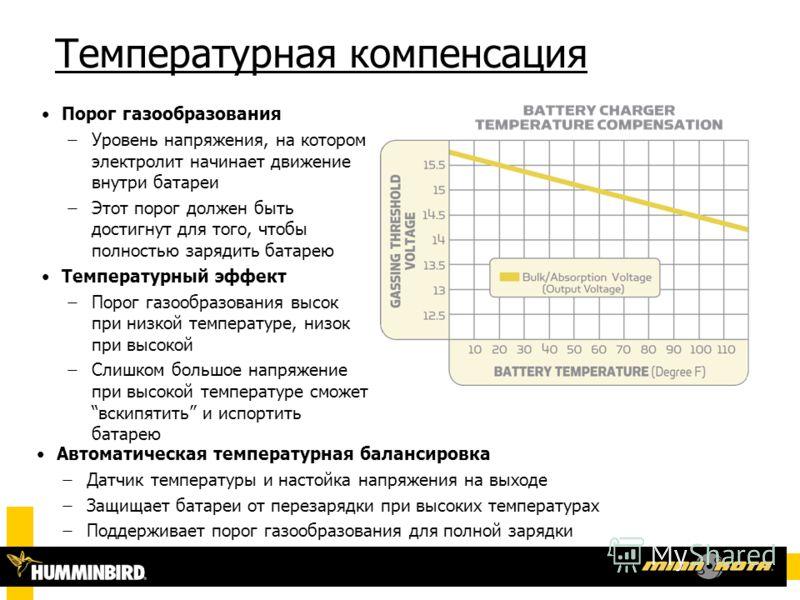 Температурная компенсация Порог газообразования ̶Уровень напряжения, на котором электролит начинает движение внутри батареи ̶Этот порог должен быть достигнут для того, чтобы полностью зарядить батарею Температурный эффект ̶Порог газообразования высок