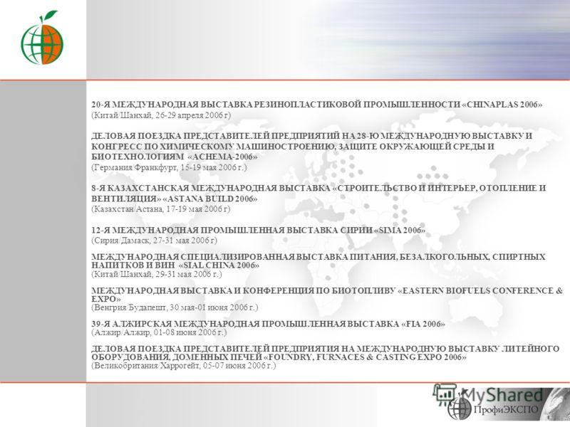 7-Я ИНДИЙСКО-РОССИЙСКАЯ ВЫСТАВКА «INDIA-EXPO 2006» (Россия/Москва, 22-25 марта 2006 г) 5-Я ТУРЕЦКАЯ МЕЖДУНАРОДНАЯ ВЫСТАВКА «НЕФТЬ И ГАЗ» - «TUROGE-2006» (Турция/Анкара, 28-30 марта 2006 г.) 6-Я КИТАЙСКАЯ МЕЖДУНАРОДНАЯ ВЫСТАВКА НЕФТИ И НЕФТЕ-ХИМИЧЕСКИ