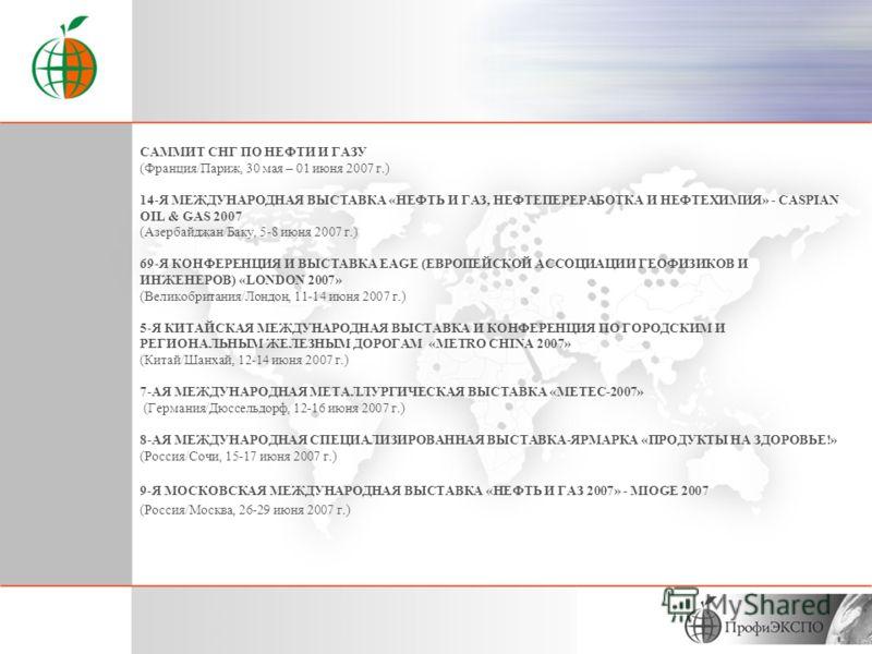 11-Я УЗБЕКИСТАНСКАЯ МЕЖДУНАРОДНАЯ ВЫСТАВКА И КОНФЕРЕНЦИЯ «НЕФТЬ И ГАЗ » - OGU 2007 (Узбекистан/Ташкент, 15-17 мая 2007 г.) МЕЖДУНАРОДНАЯ ВЫСТАВКА ПРОДУКТОВ ПИТАНИЯ И НАПИТКОВ - «IFE POLAND – 2007» (Польша/Варшава, 16-18 мая 2007 г.) МЕЖДУНАРОДНАЯ МАЛ