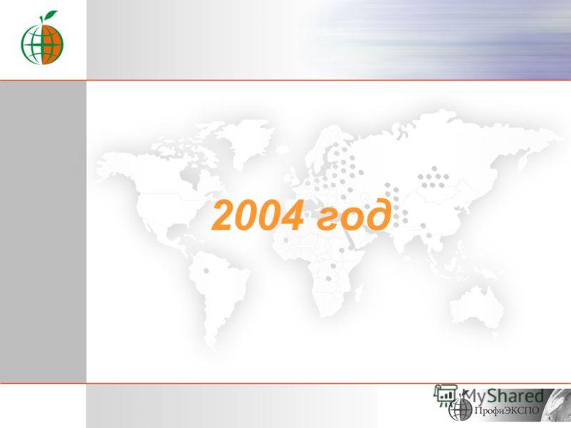 За последние три года работы компанией «ПрофиЭКСПО» было подготовлено и организовано участие российских промышленных предприятий в более 200 выставках и конференциях по всему миру: