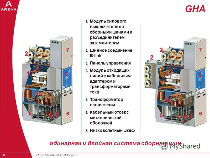 > Presentation title - Date - Références34 GHA одинарная и двойная система сборных шин 1. Модуль силового выключателя со сборными шинами и разъединителем заземлителем 2. Шинное соединение B-link 3. Панель управления 4. Модуль отходящих линий с кабель