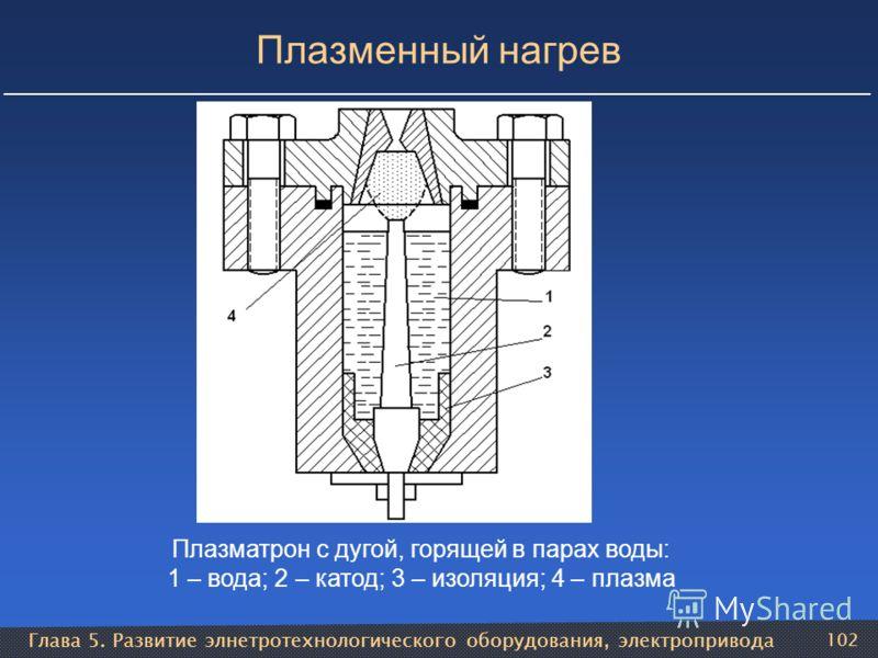 Глава 5. Развитие элнетротехнологического оборудования, электропривода 102 Плазменный нагрев Плазматрон с дугой, горящей в парах воды: 1 – вода; 2 – катод; 3 – изоляция; 4 – плазма