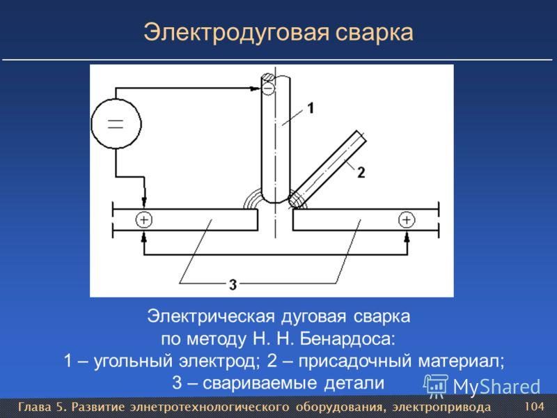 Глава 5. Развитие элнетротехнологического оборудования, электропривода 104 Электродуговая сварка Электрическая дуговая сварка по методу Н. Н. Бенардоса: 1 – угольный электрод; 2 – присадочный материал; 3 – свариваемые детали