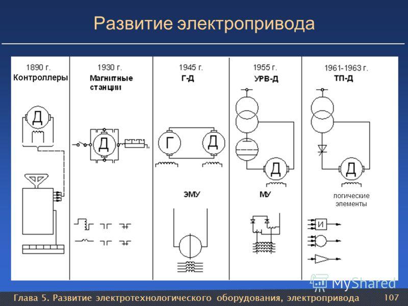 Глава 5. Развитие электротехнологического оборудования, электропривода 107 Развитие электропривода Контроллеры логические элементы