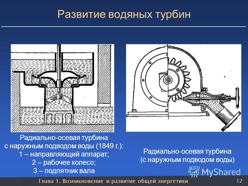 Глава 1. Возникновение и развитие общей энергетики 12 Развитие водяных турбин Радиально-осевая турбина с наружным подводом воды (1849 г.): 1 – направляющий аппарат; 2 – рабочее колесо; 3 – подпятник вала Радиально-осевая турбина (с наружным подводом