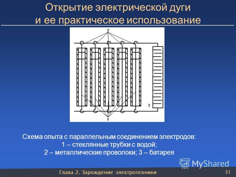 Глава 2. Зарождение электротехники 31 Открытие электрической дуги и ее практическое использование Схема опыта с параллельным соединением электродов: 1 – стеклянные трубки с водой; 2 – металлические проволоки; 3 – батарея