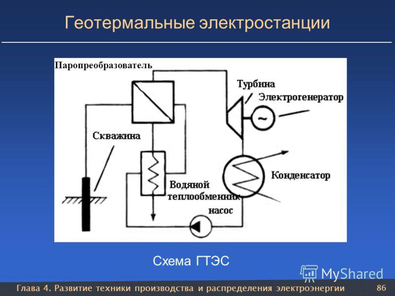Глава 4. Развитие техники производства и распределения электроэнергии 86 Геотермальные электростанции Схема ГТЭС Паропреобразователь