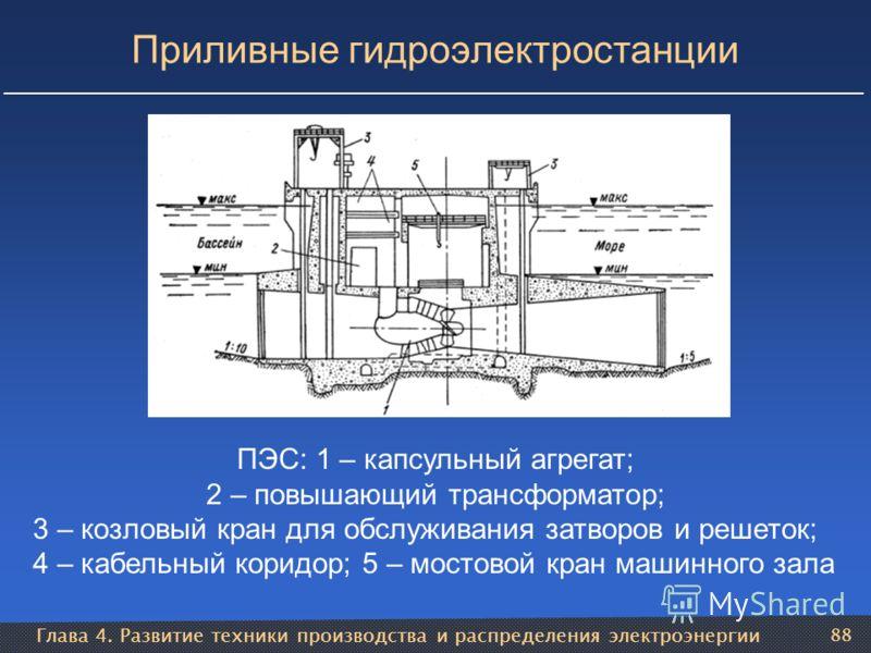 Глава 4. Развитие техники производства и распределения электроэнергии 88 Приливные гидроэлектростанции ПЭС: 1 – капсульный агрегат; 2 – повышающий трансформатор; 3 – козловый кран для обслуживания затворов и решеток; 4 – кабельный коридор; 5 – мостов