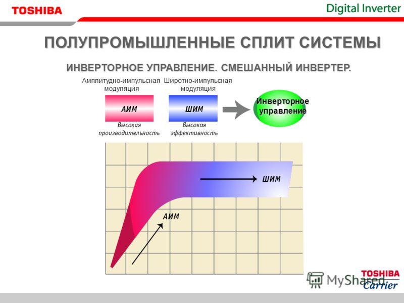 ПОЛУПРОМЫШЛЕННЫЕ СПЛИТ СИСТЕМЫ ИНВЕРТОРНОЕ УПРАВЛЕНИЕ. СМЕШАННЫЙ ИНВЕРТЕР. Амплитудно-импульсная модуляция Широтно-импульсная модуляция Инверторноеуправление