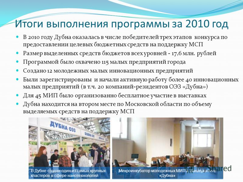 Итоги выполнения программы за 2010 год В 2010 году Дубна оказалась в числе победителей трех этапов конкурса по предоставлении целевых бюджетных средств на поддержку МСП Размер выделенных средств бюджетов всех уровней - 17,6 млн. рублей Программой был
