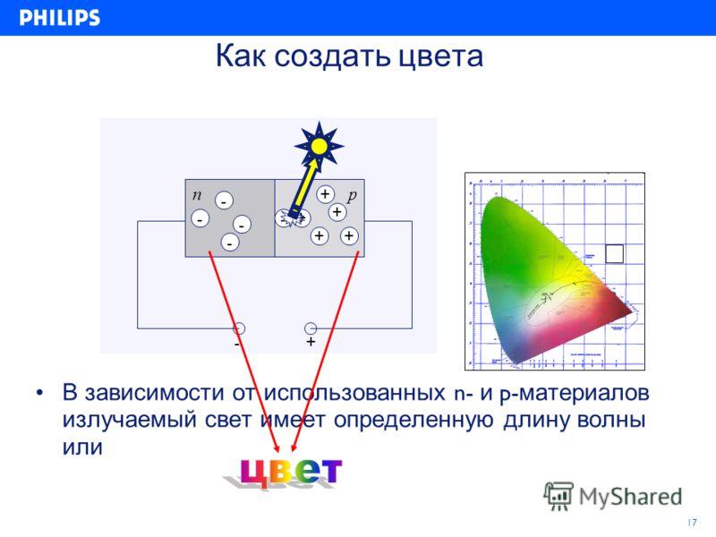 17 Как создать цвета np -+ -+ - - - - + + ++ В зависимости от использованных n- и p- материалов излучаемый свет имеет определенную длину волны или