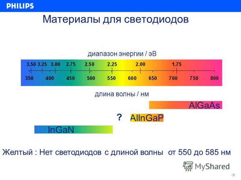 19 Материалы для светодиодов длина волны / нм диапазон энергии / эВ AlGaAs AlInGaP InGaN Желтый : Нет светодиодов с длиной волны от 550 до 585 нм ?