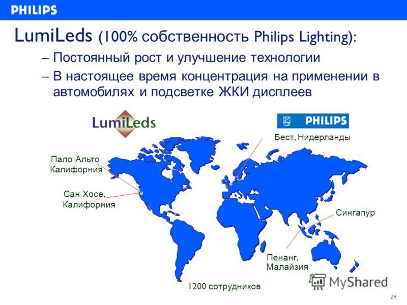 29 LumiLeds (100% собственность Philips Lighting): – Постоянный рост и улучшение технологии – В настоящее время концентрация на применении в автомобилях и подсветке ЖКИ дисплеев Пало Альто Калифорния Сан Хосе, Калифорния Малайзия Бест, Нидерланды Пен