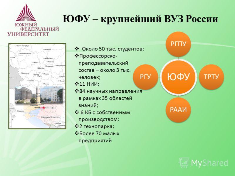 ЮФУ – крупнейший ВУЗ России ЮФУ РГПУТРТУРААИРГУ Около 50 тыс. студентов; Профессорско- преподавательский состав – около 3 тыс. человек; 11 НИИ; 84 научных направления в рамках 35 областей знаний; 6 КБ с собственным производством; 2 технопарка; Более