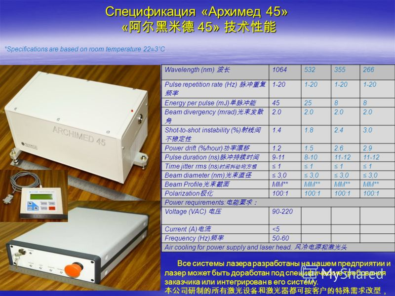 Спецификация «Архимед 45» « 45» Спецификация «Архимед 45» « 45» Wavelength (nm) 1064532355266 Pulse repetition rate (Hz) 1-20 Energy per pulse (mJ) 452588 Beam divergency (mrad) 2.0 Shot-to-shot instability (%) 1.41.82.43.0 Power drift (%/hour) 1.21.