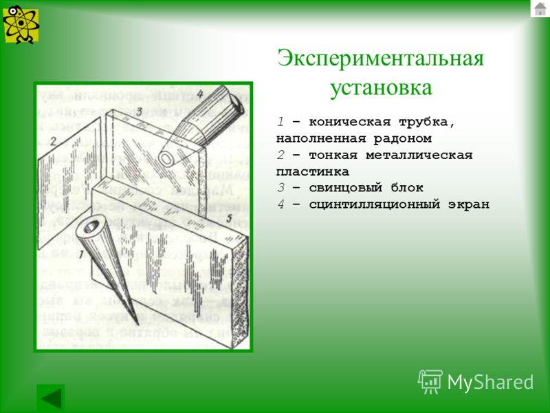 Экспериментальная установка 1 – коническая трубка, наполненная радоном 2 – тонкая металлическая пластинка 3 – свинцовый блок 4 – сцинтилляционный экран