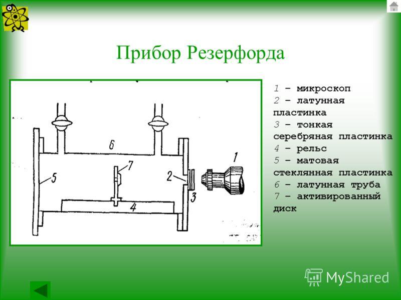 Прибор Резерфорда 1 – микроскоп 2 – латунная пластинка 3 – тонкая серебряная пластинка 4 – рельс 5 – матовая стеклянная пластинка 6 – латунная труба 7 – активированный диск