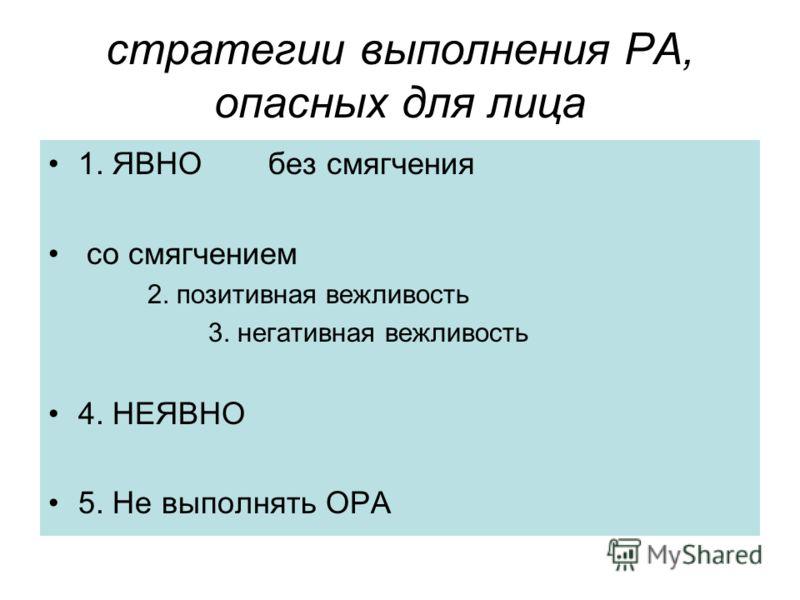 стратегии выполнения РА, опасных для лица 1. ЯВНО без смягчения со смягчением 2. позитивная вежливость 3. негативная вежливость 4. НЕЯВНО 5. Не выполнять ОРА