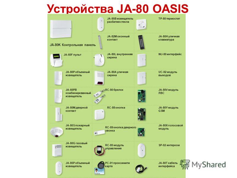 Устройства JA-80 OASIS JA-80K Контрольная панель JA-60F пульт JA-80S пожарный извещатель JA-80M дверной контакт JA-60PB комбинированный извещатель JA-80P объемный извещатель JA-80L внутренняя сирена JA-82M оконный контакт JA-85B извещатель разбития с