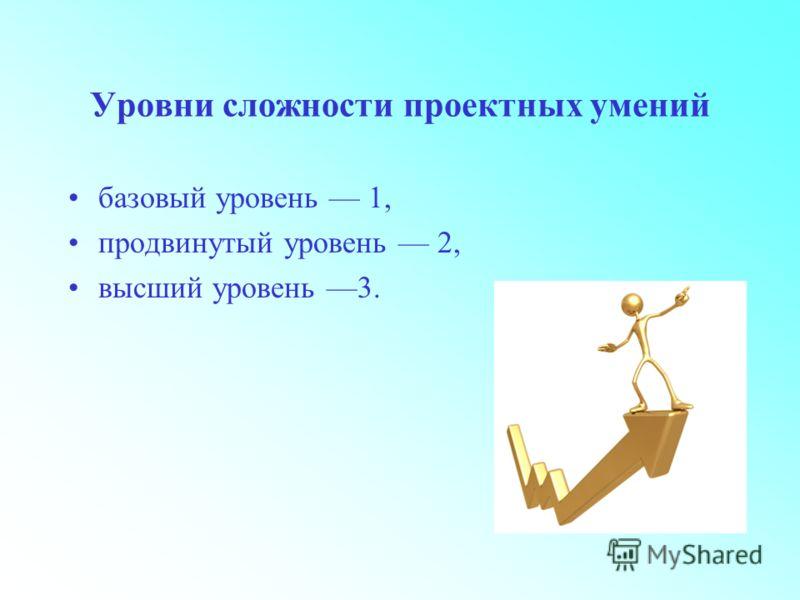 Уровни сложности проектных умений базовый уровень 1, продвинутый уровень 2, высший уровень 3.