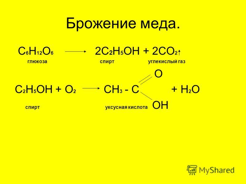 Брожение меда. С 6 Н 12 О 6 2С 2 Н 5 ОН + 2СО 2 глюкоза спирт углекислый газ О С 2 Н 5 ОН + О 2 СН 3 - С + Н 2 О спирт уксусная кислота ОН